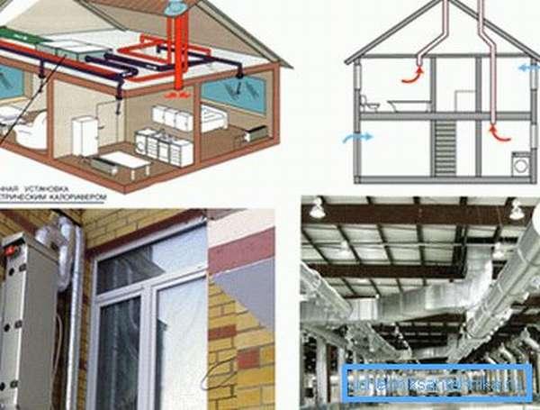 На фото – типы вентиляционных систем для производства, квартиры и дома