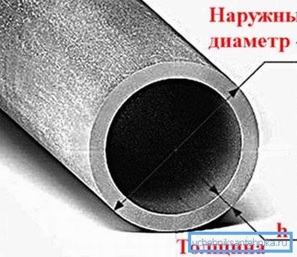 На фото: толщина стенки трубы – очень важный параметр, во многом определяющий пропускную способность и прочность готовых коммуникаций