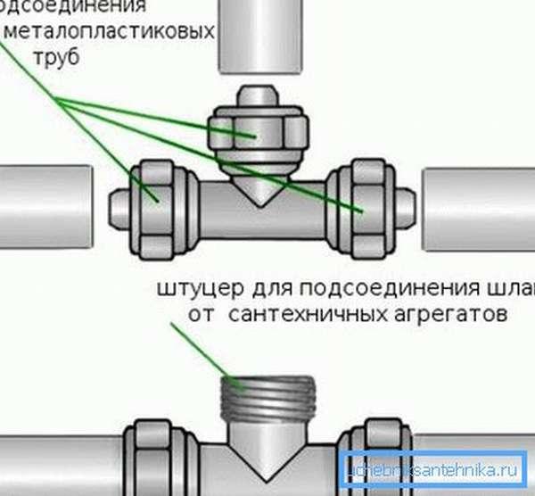 На фото видно, как сделать тройник из трубы самостоятельно