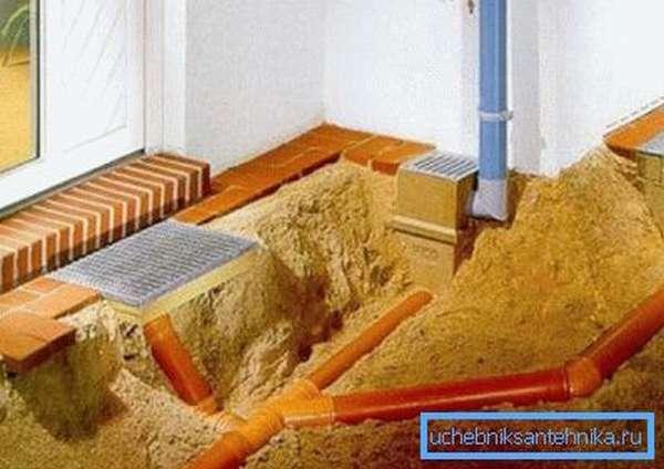 На фото: засыпать систему или заливать ее бетоном можно только после ее полной сборки
