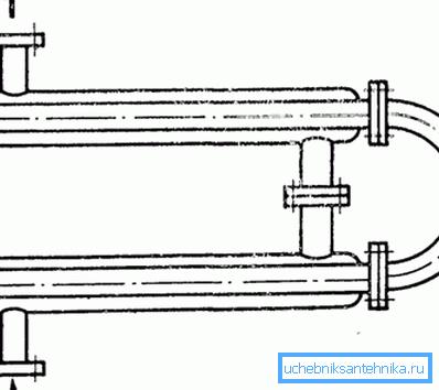 На рисунке показано, как перемещается вода – стрелочки указывают на ввод и вывод