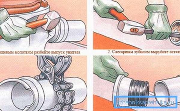 На рисунке показано, как правильно осуществлять демонтажные работы.