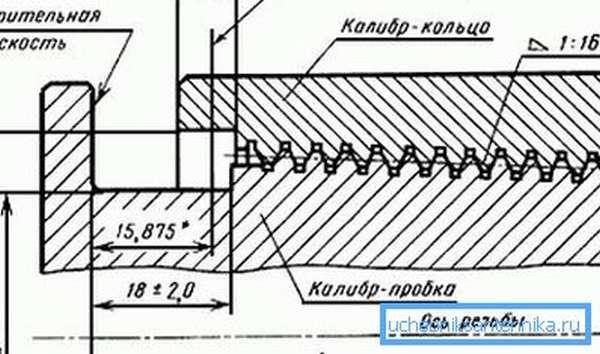 На схеме изображена треугольная резьба обсадных труб