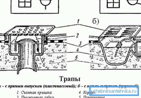 На схеме – модели с прямым (вертикальным) и косым (выпуском)