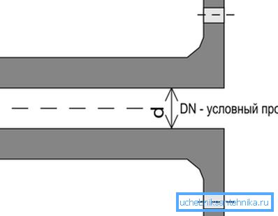 На схеме обозначен условный проход