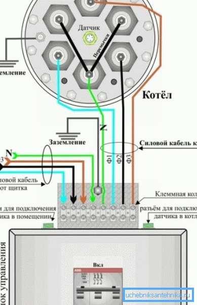 На схеме показан пример подключения ТЭНового котла
