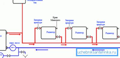 На схеме показаны основные элементы отопительного контура