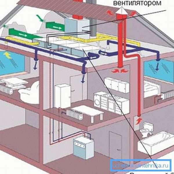 На схеме показаны приточный и вытяжной воздуховоды