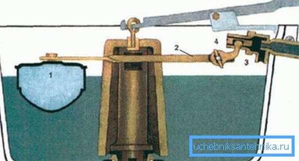 На схеме представлена схема чугунного бачка с несложной арматурой