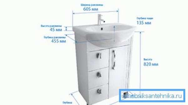 Наиболее распространенные размеры раковины в ванную комнату с тумбой