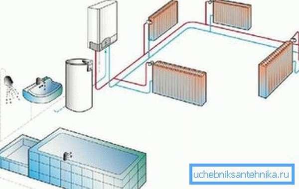 Накопительный бак в роли основного источника теплоэнергии