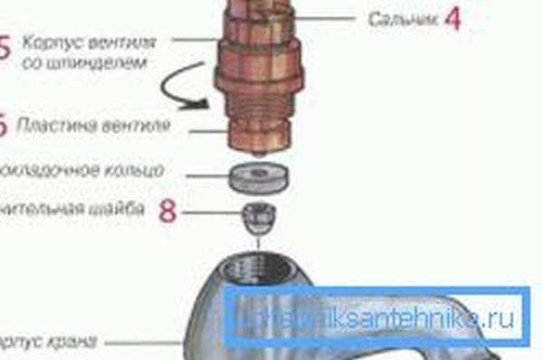 Не знаете, что делать если гудит кран горячей воды, разберите устройство и проверьте его части