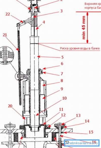 Некоторые инструкции по монтажу содержат подробные чертежи данных конструкций, что очень сильно помогает при самостоятельной сборке, поскольку большинство производителей поставляют эти детали в частично разобранном виде