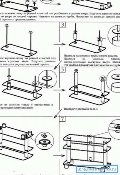 Некоторые мастера в качестве основы своих проектов берут готовые инструкции по сборке заводских систем и уже на их основе делают собственные чертежи