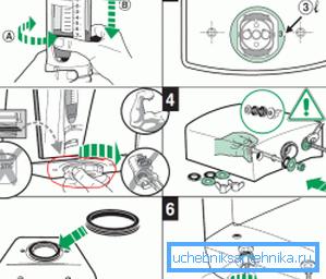 Некоторые производители делают графические инструкции, которые дают наглядное представление обо всем процессе и монтажа и последующей настройки