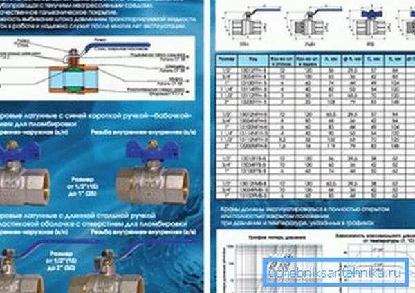 Некоторые технические характеристики данных устройств с указанием габаритных размеров в соответствии с используемым диаметром