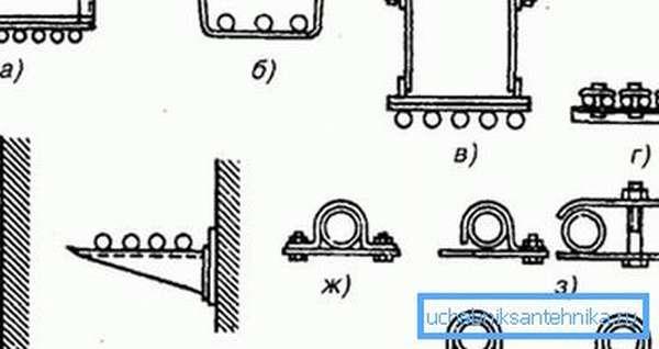 Некоторые варианты фиксации, использующие дополнительные конструкции или подручные элементы