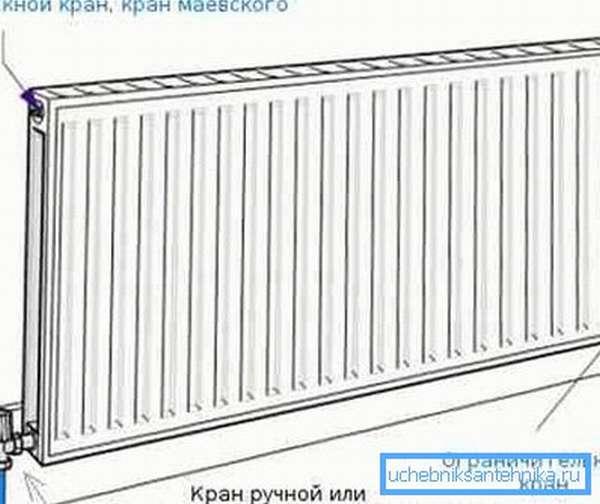 Нижний вариант подсоединения радиатора к отопительной системе