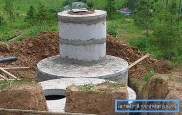 Объем железобетонного канализационного колодца зависит от количества колец