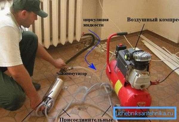Оборудование, необходимое для закачки в трубопровод и радиаторы