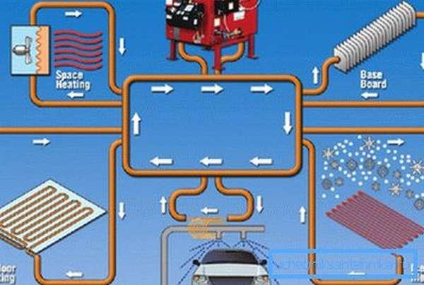 Оборудование поможет полностью обеспечить дом теплом