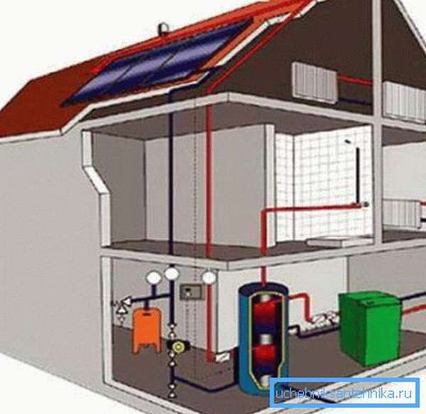 Общая схема отопления дома с мансардой