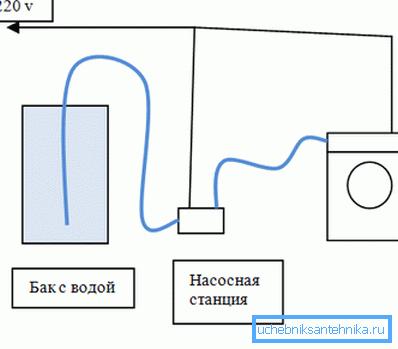 Общая схема подключения