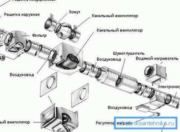 Общая система вентиляции и кондиционирования