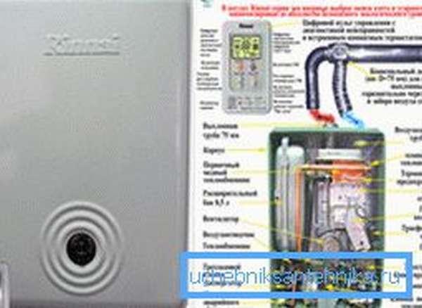 Общий вид и устройство настенного газового котла мощностью 12 кВт.