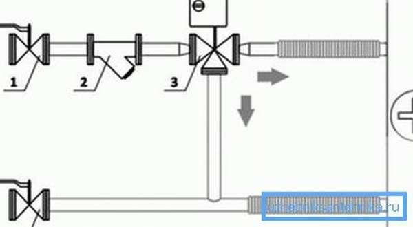 Обвязка фанкойла с трехходовым краном – простая система, используемая в системах кондиционирования. Пример того, что конструкции востребованы не только в отоплении