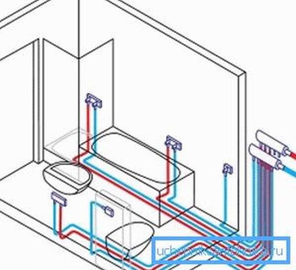 Обычно, впрочем, все сантехнические приборы запитываются холодной водой от одного стояка.