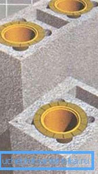 Одинарный и двойной блоки, внутри которых располагается керамический картридж, при сопоставлении которого можно получить полноценный дымоход отличного качества