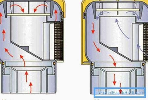 Одна из возможных схем вакуумного клапана.