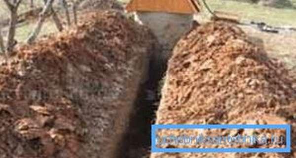 Одно правило инструкция требует выполнить однозначно – трубопроводы должны быть проложены ниже уровня промерзания грунта