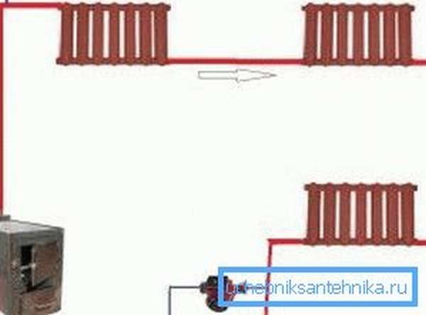 Однотрубная схема прокладки труб