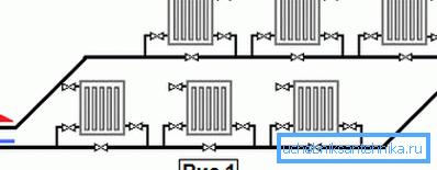 Однотрубная система обогрева с горизонтальным расположением труб и байпасами