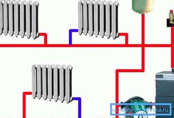 Однотрубная система отопления с циркуляционным насосом