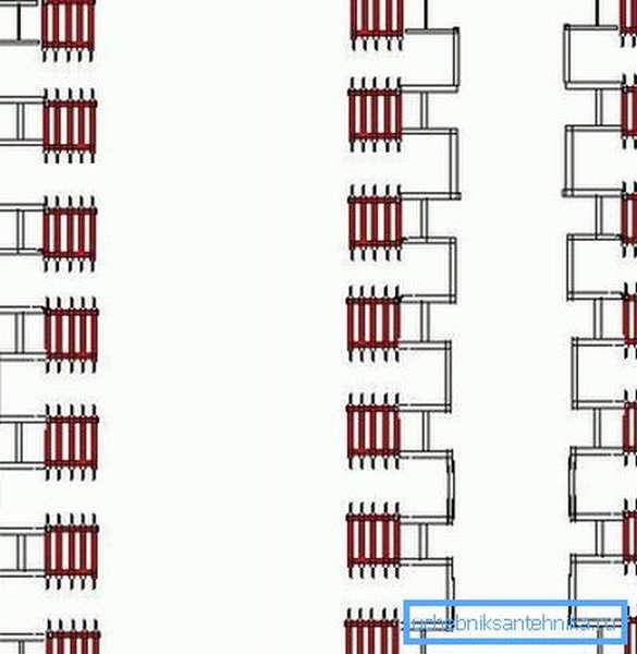 Однотрубная система центрального отопления в многоэтажном здании