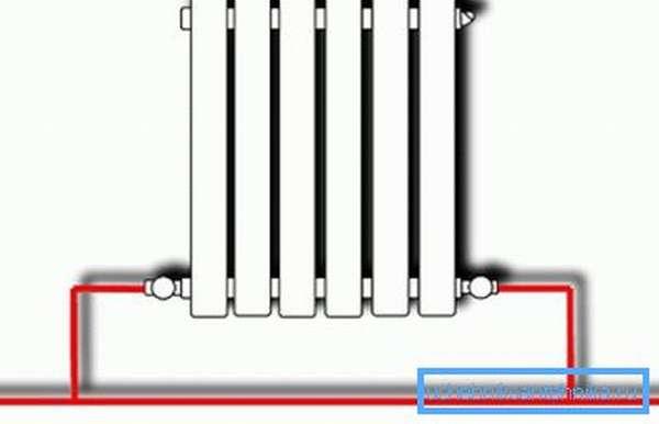 Оптимальная схема врезки радиатора.