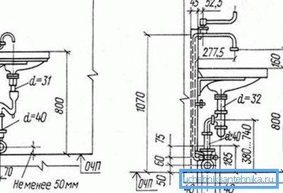 Ориентировочные размеры для установки мойки