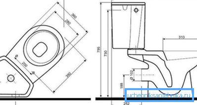 Ориентировочные размеры углового сантехнического устройства