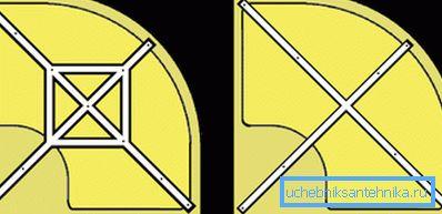 Ориентировочные схемы расположения ребер жёсткости