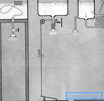 Оригинальные технические решения для изготовления бака душа, помогающие решить проблемы удобной подачи воды или увеличивающие интенсивность нагрева от окружающей среды