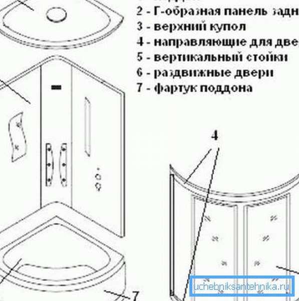 Основные элементы душевой кабинки