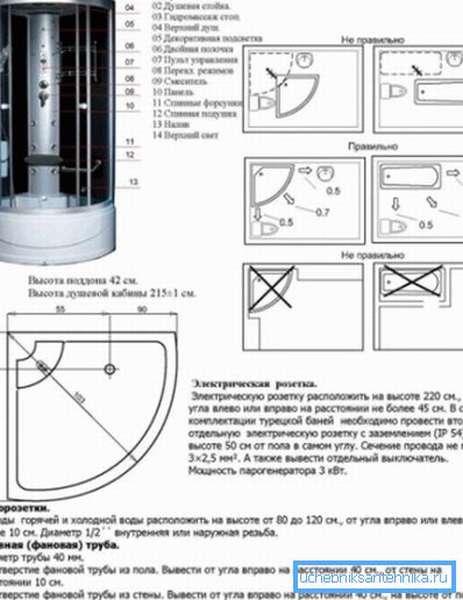 Основные элементы гидромассажной кабины