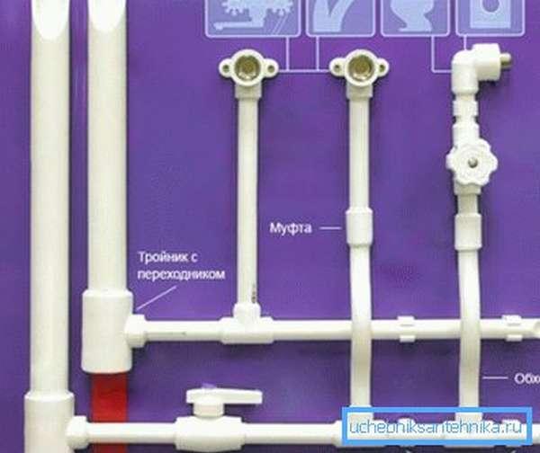 Основные элементы в составе полипропиленового водопровода