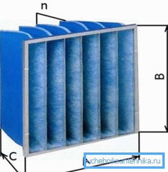 Основные параметры ячейковой конструкции.