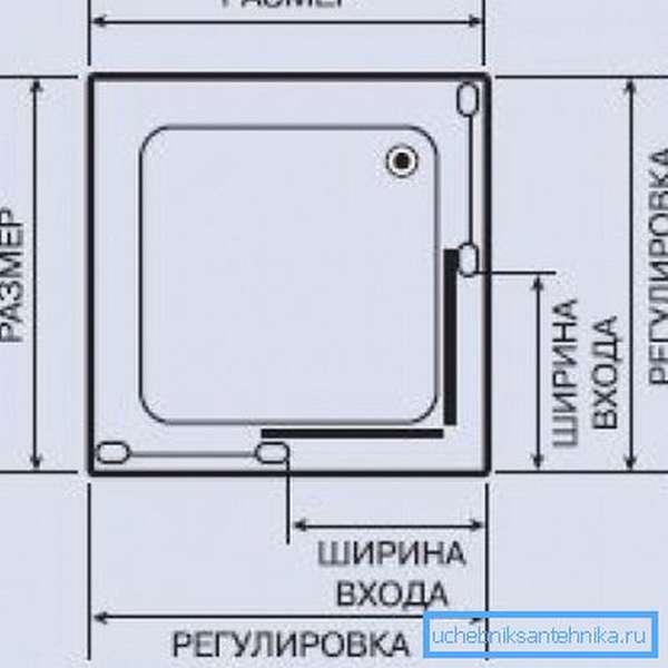 Основные размеры, которые нужно знать для правильного выбора квадратной душевой кабины.