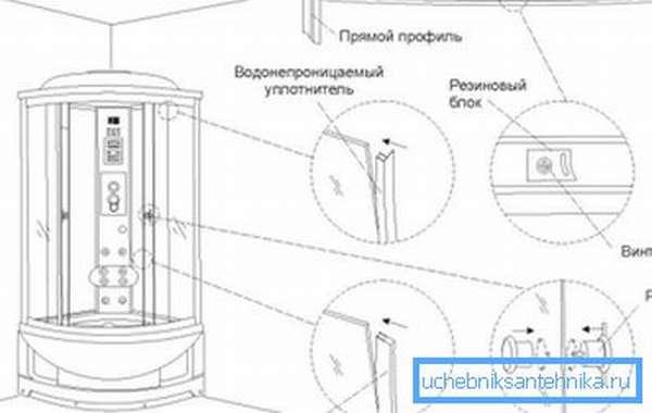 Основные запчасти для дверей душевых кабин раздвижного типа