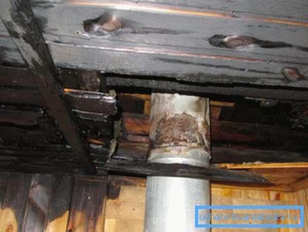 Особое внимание уделяется местам контакта трубы с горючими материалами, невнимательность может стать причиной пожара в будущем